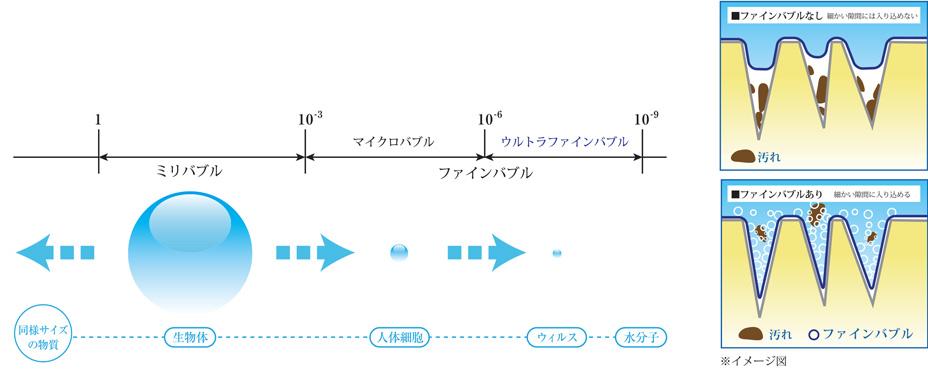 ファインアクアイメージ図